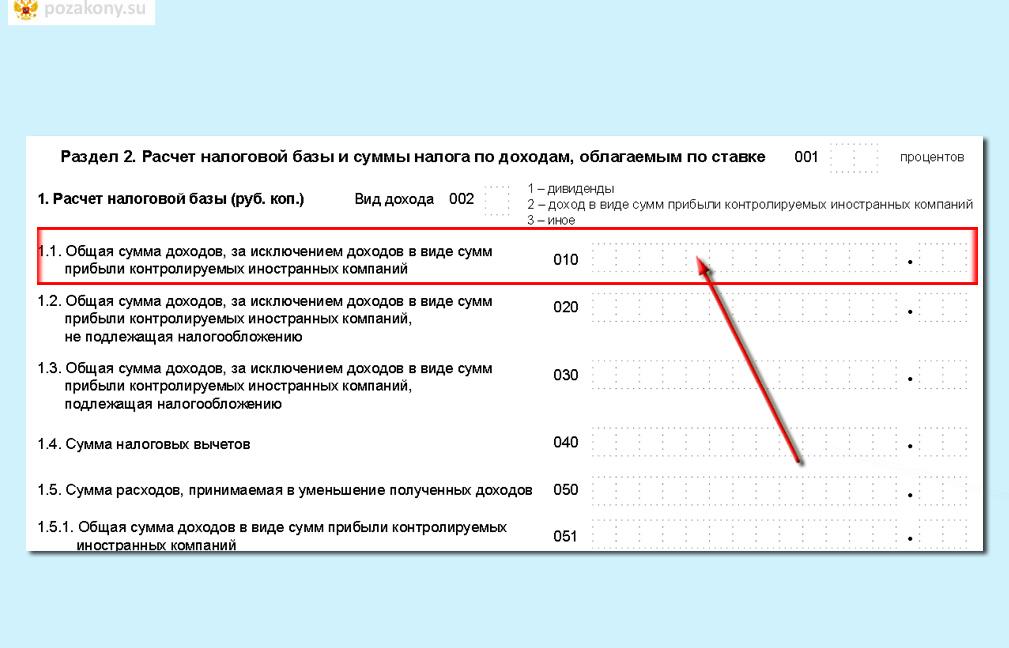 3-НДФЛ графа общая сумма доходов