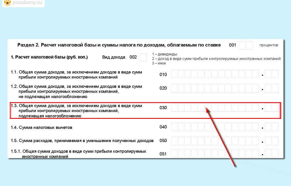 3-НДФЛ графа общая сумма доходов за исключением налогообложения