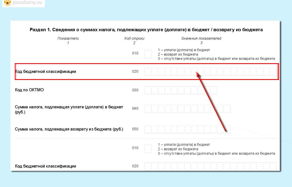 заполнить 3 НДФЛ графа код организации
