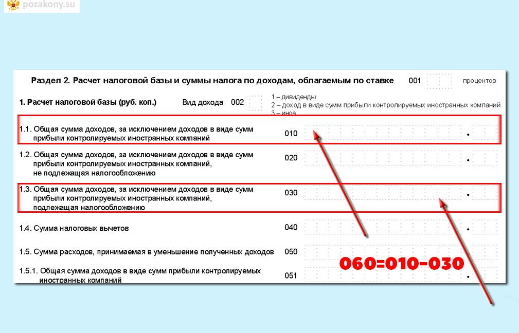 3-НДФЛ графа налоговая база